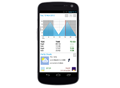 Smart Phone Repair